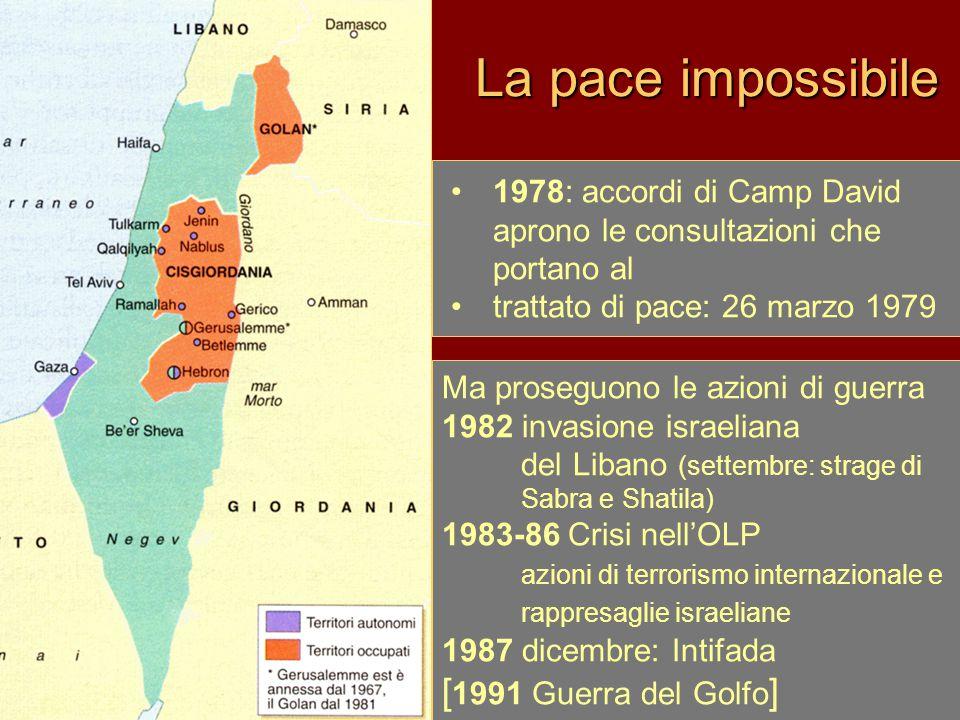 La pace impossibile [1991 Guerra del Golfo]